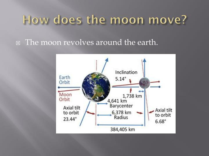 How does the moon move?