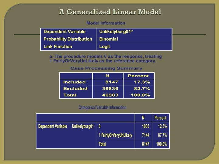 A Generalized Linear Model