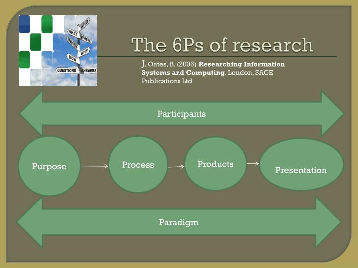 The 6Ps of research