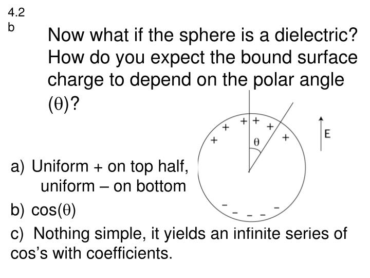 Now what if the sphere is a dielectric? How do you expect the bound surface charge to depend on the polar angle (