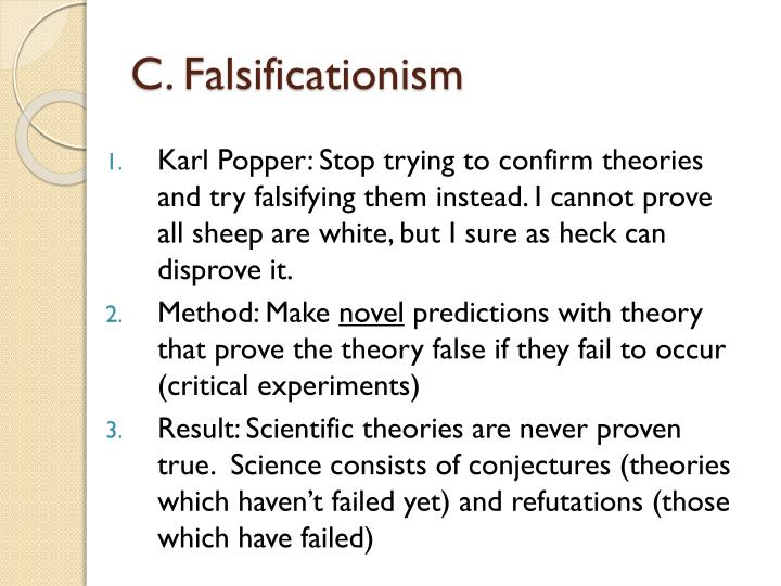 C. Falsificationism