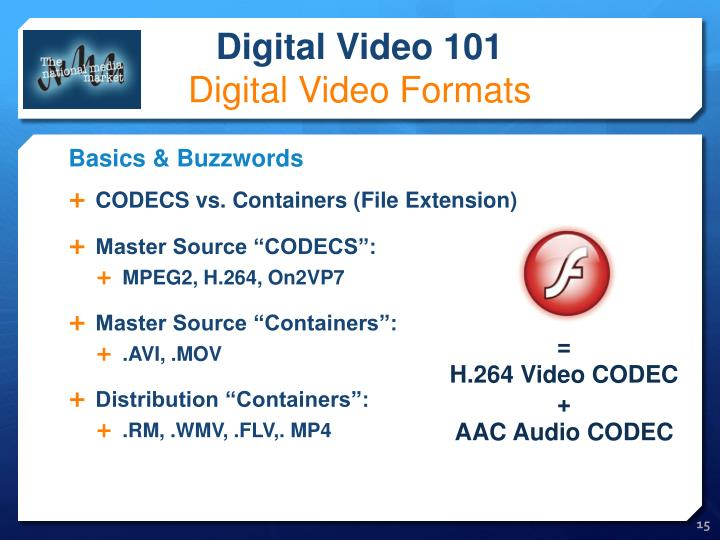 CODECS vs. Containers (File Extension)