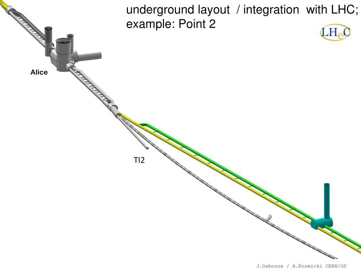 underground layout  / integration  with