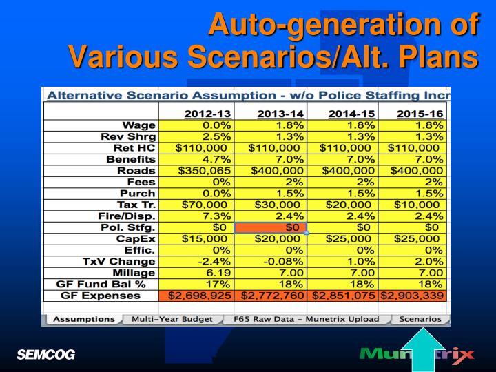 Auto-generation of