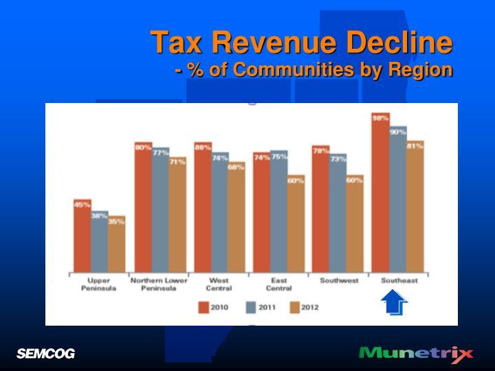 Tax Revenue Decline