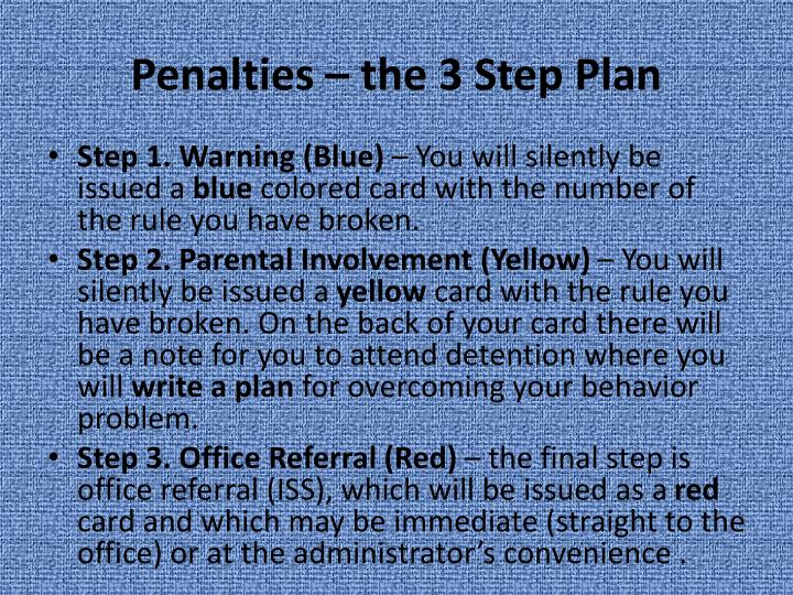 Penalties – the 3 Step Plan