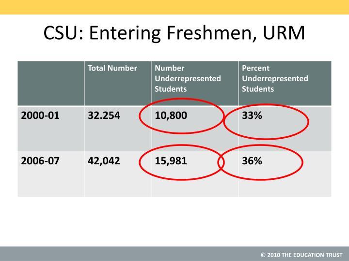 CSU: Entering Freshmen, URM