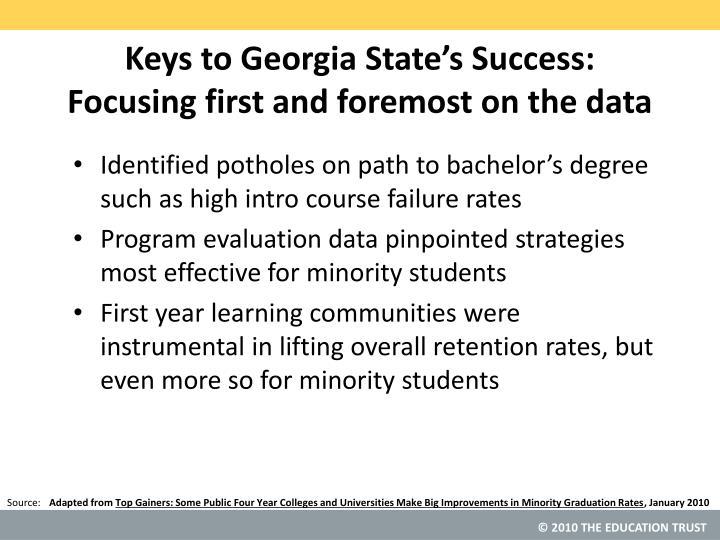 Keys to Georgia State's Success: