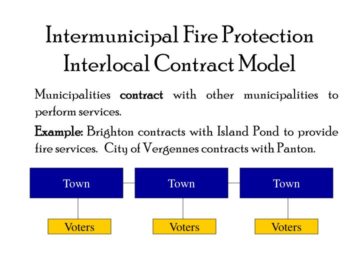 Intermunicipal Fire Protection