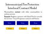 intermunicipal fire protection interlocal contract model