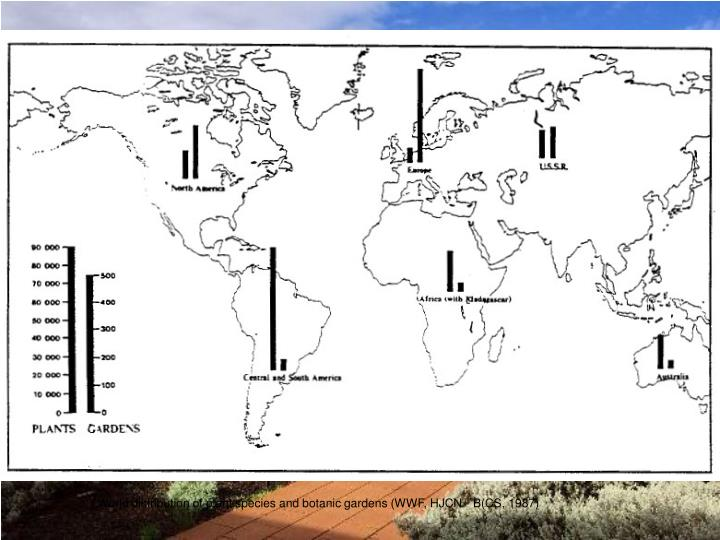 World distribution of plant species and botanic gardens (WWF, HJCN - B(CS, 1987)
