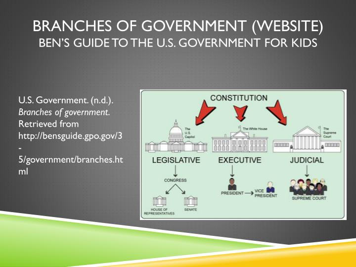 branches of government website ben s guide to the u s government for kids