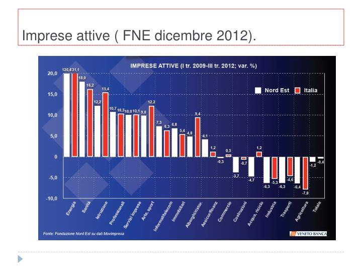 Imprese attive ( FNE dicembre 2012).