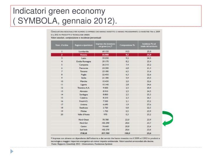 Indicatori green economy                                         ( SYMBOLA, gennaio 2012).