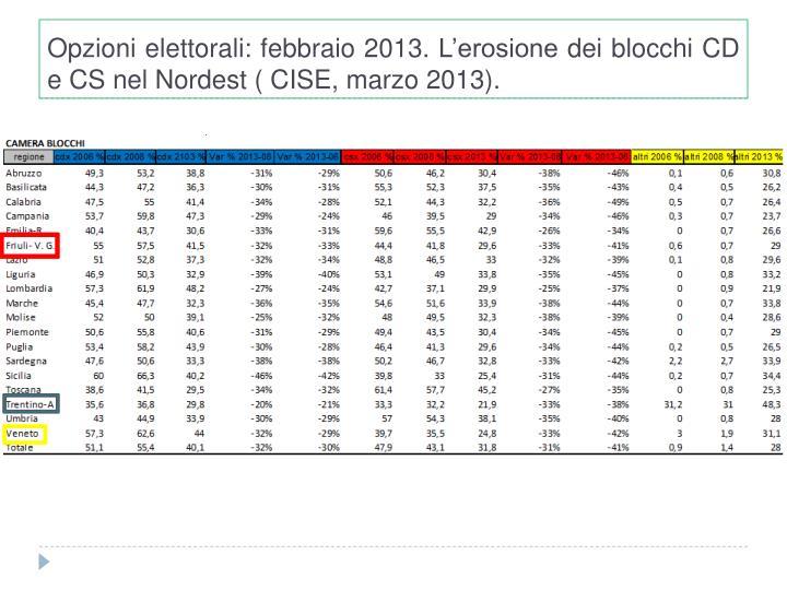 Opzioni elettorali: febbraio 2013. L'erosione dei blocchi CD e CS nel Nordest ( CISE, marzo 2013).