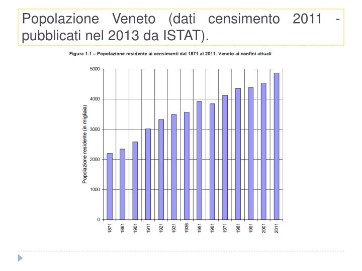 Popolazione Veneto (dati censimento 2011 - pubblicati nel 2013 da ISTAT).