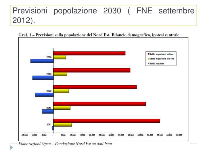 Previsioni popolazione 2030 ( FNE settembre 2012).