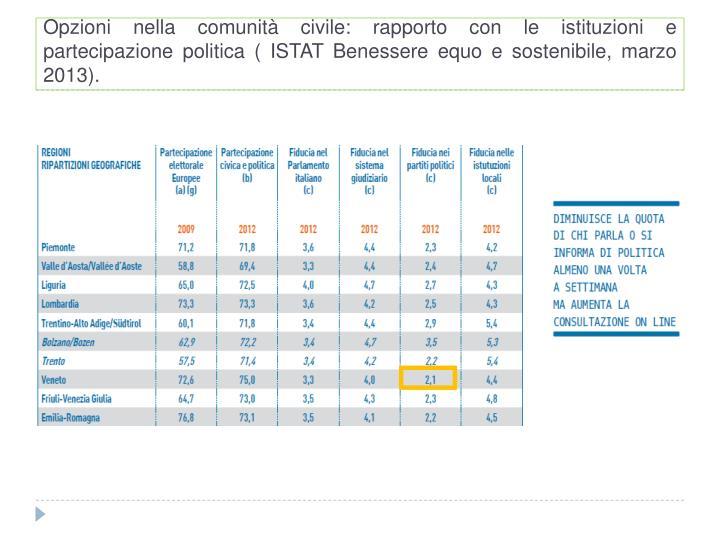 Opzioni nella comunità civile: rapporto con le istituzioni e partecipazione politica ( ISTAT Benessere equo e sostenibile, marzo 2013).