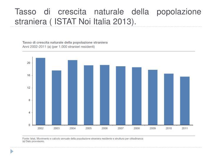 Tasso di crescita naturale della popolazione straniera ( ISTAT Noi Italia 2013).