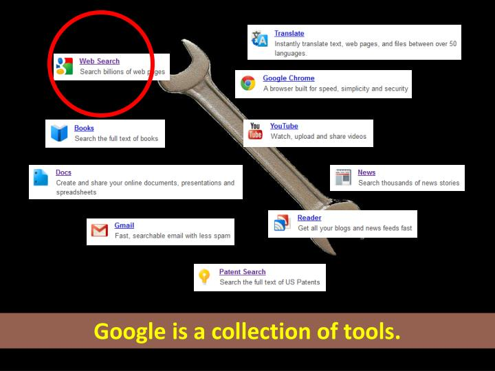 Google is a collection of tools.