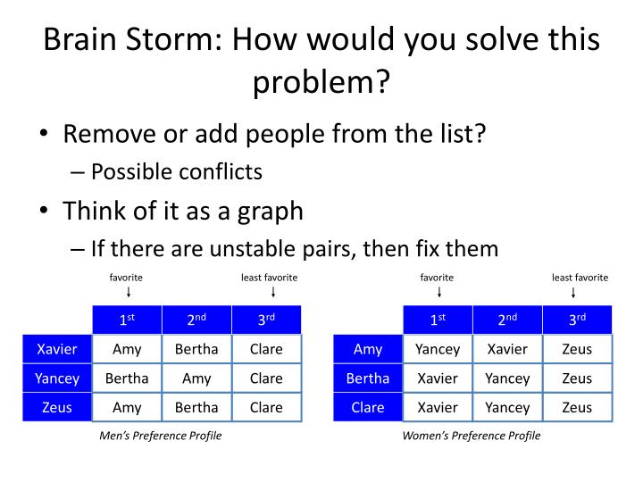 Brain Storm: How would you solve this problem?