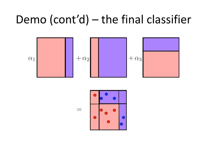 Demo (cont'd) – the final classifier