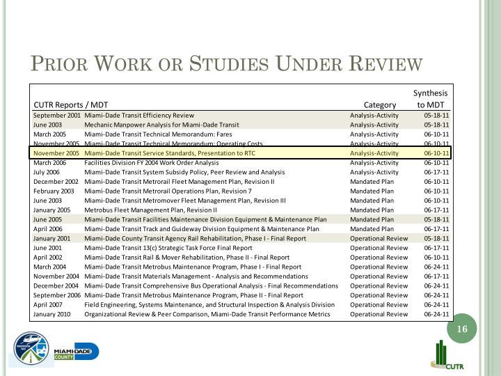 Prior Work or Studies Under Review