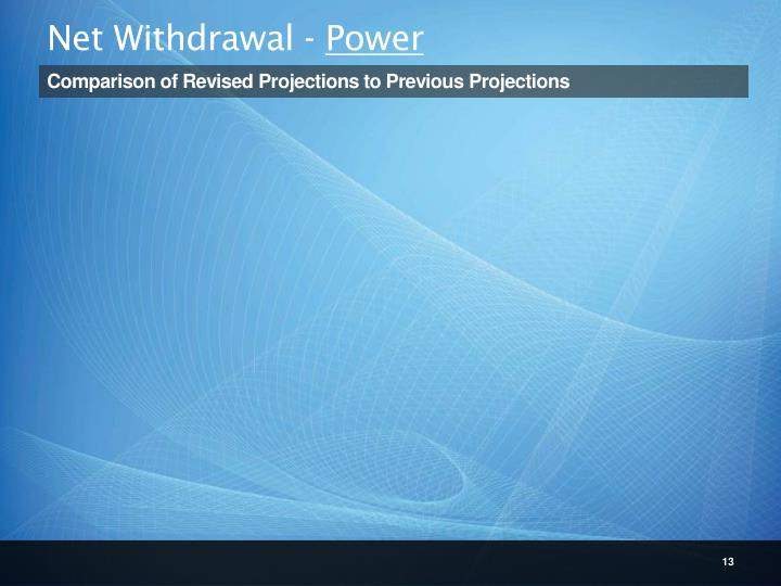 Net Withdrawal -