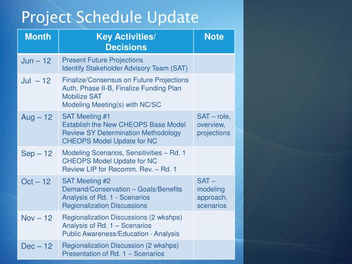 Project Schedule Update