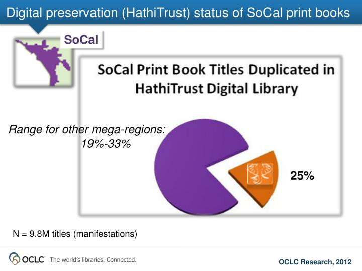 Digital preservation (HathiTrust) status of SoCal print books