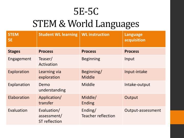 5E-5C