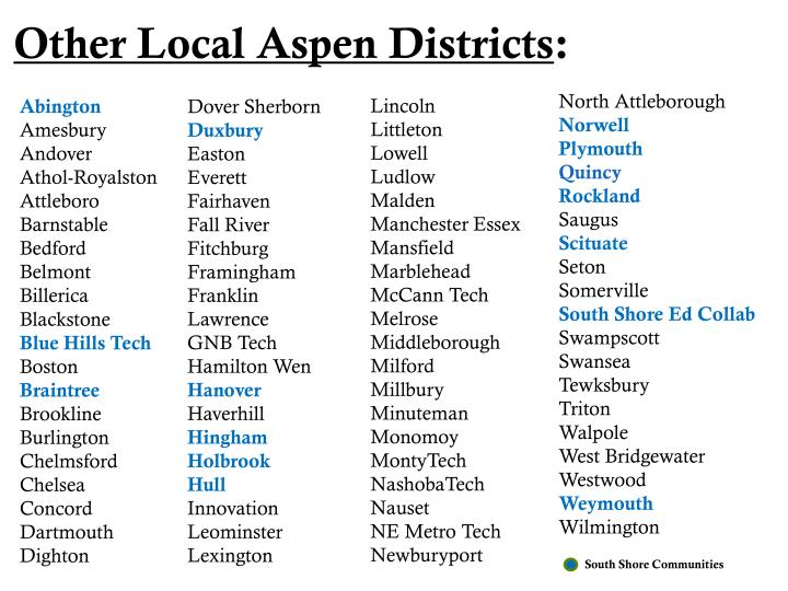 Other Local Aspen Districts