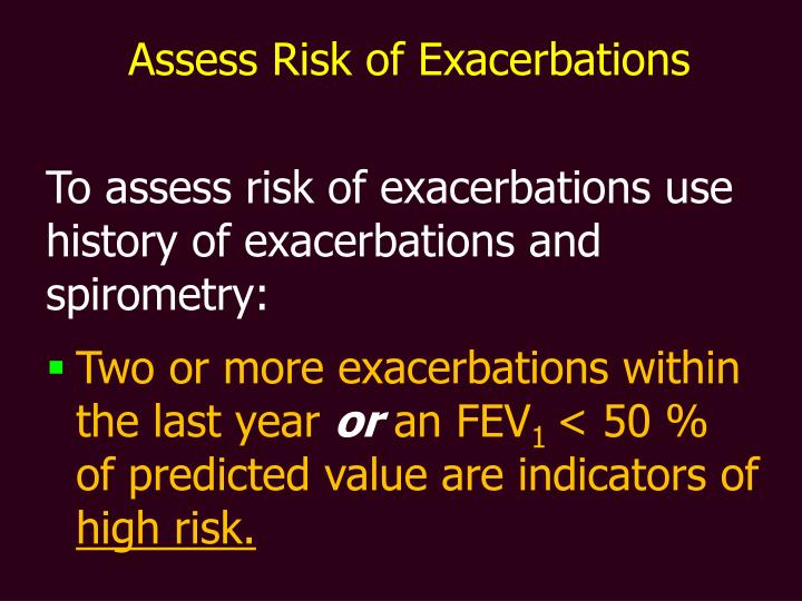 Assess Risk of Exacerbations