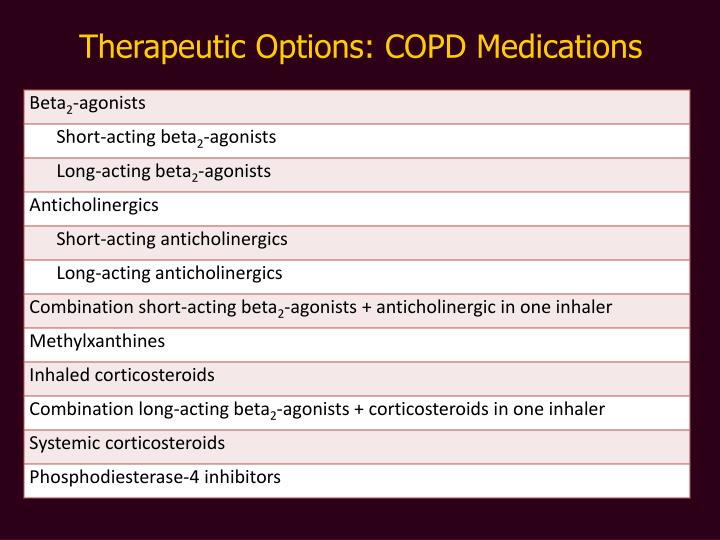 Therapeutic Options: COPD Medications