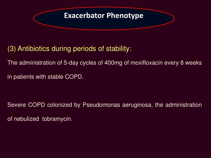 Exacerbator Phenotype