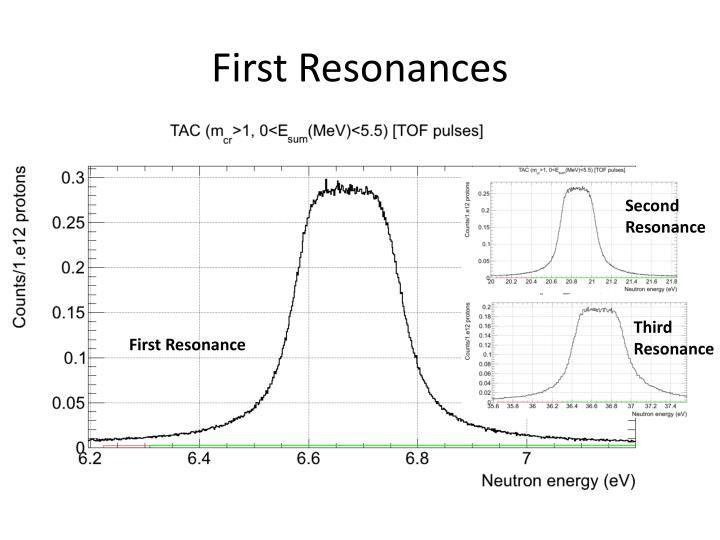 First Resonances