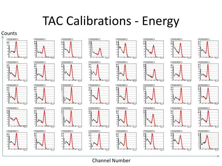 TAC Calibrations - Energy