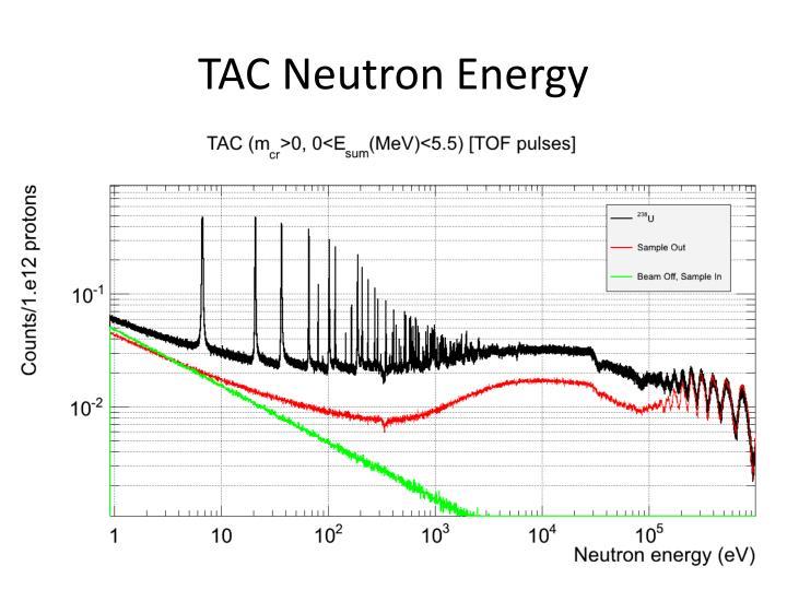 TAC Neutron Energy