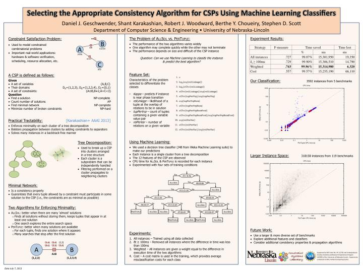 Selecting the appropriate consistency algorithm for csps using machine learning classi ers