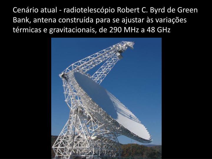 Cenário atual - radiotelescópio