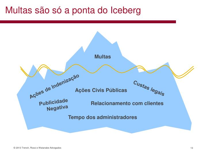 Multas são só a ponta do Iceberg