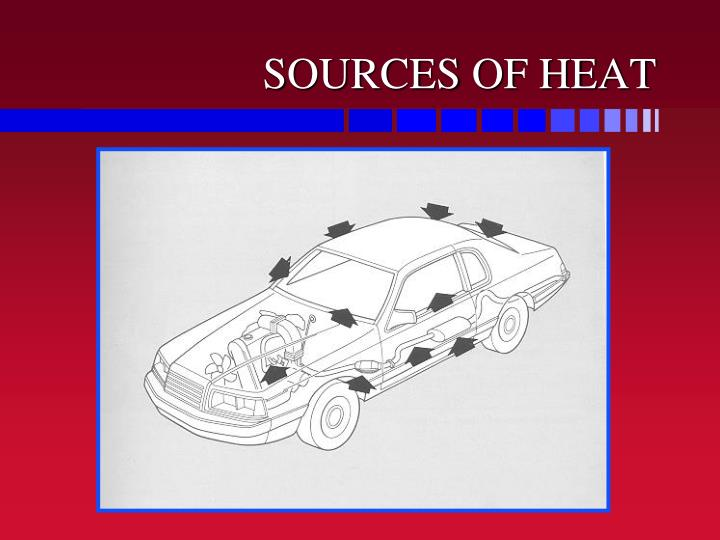 Sources of heat
