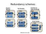 redundancy schemes