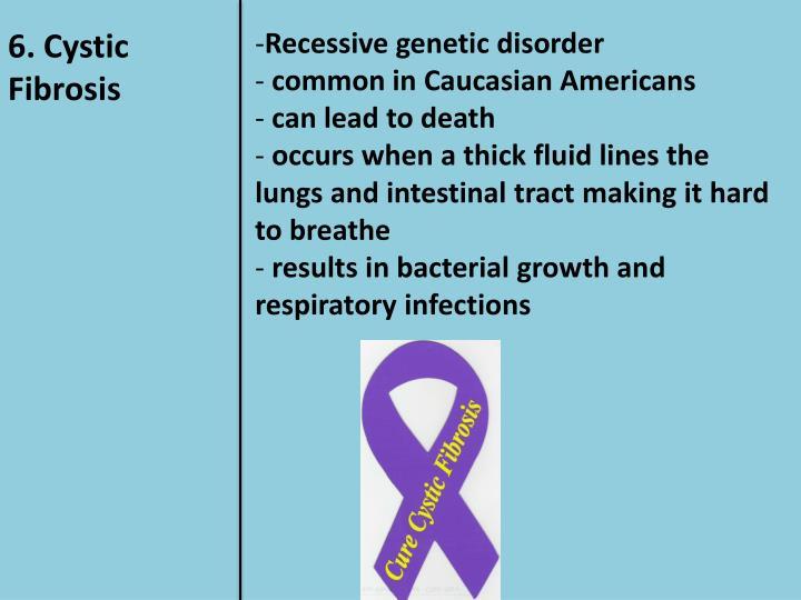 6. Cystic Fibrosis
