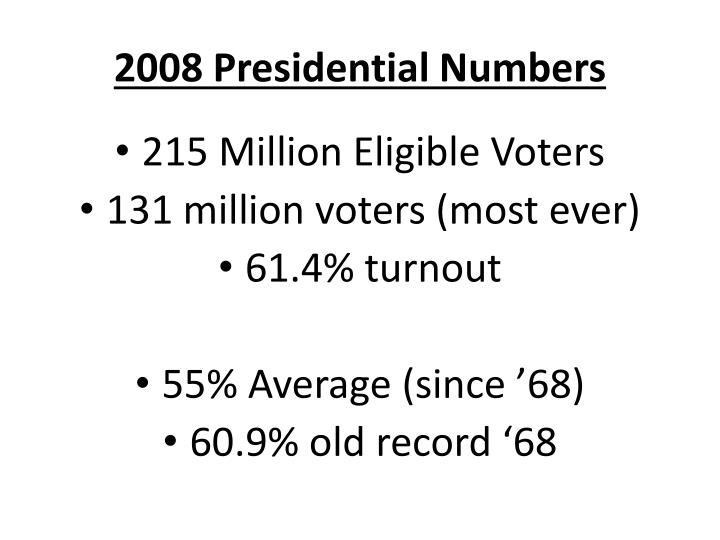 2008 Presidential Numbers