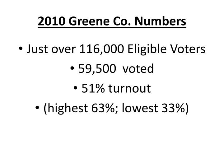 2010 Greene Co. Numbers