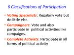 6 classifications of participation1
