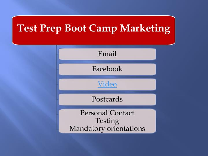 Test Prep Boot Camp Marketing