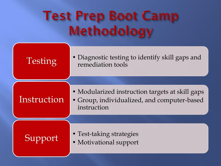 Test Prep Boot Camp Methodology