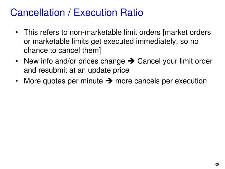 Cancellation / Execution Ratio